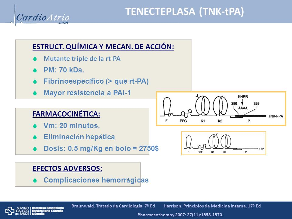 TENECTEPLASA (TNK-tPA) Pharmacotherapy 2007: 27(11):1558-1570.