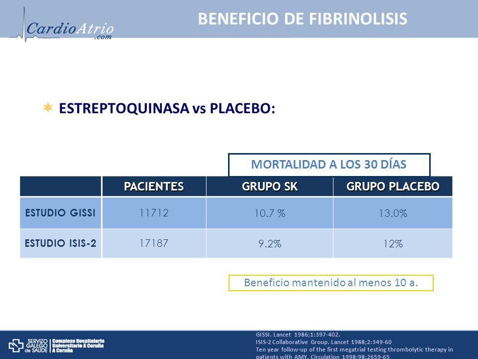 BENEFICIO DE FIBRINOLISIS
