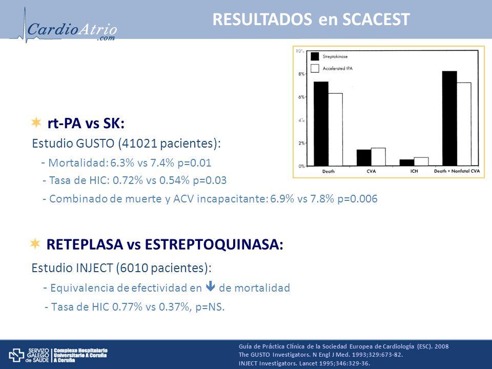 RESULTADOS en SCACEST rt-PA vs SK: RETEPLASA vs ESTREPTOQUINASA: