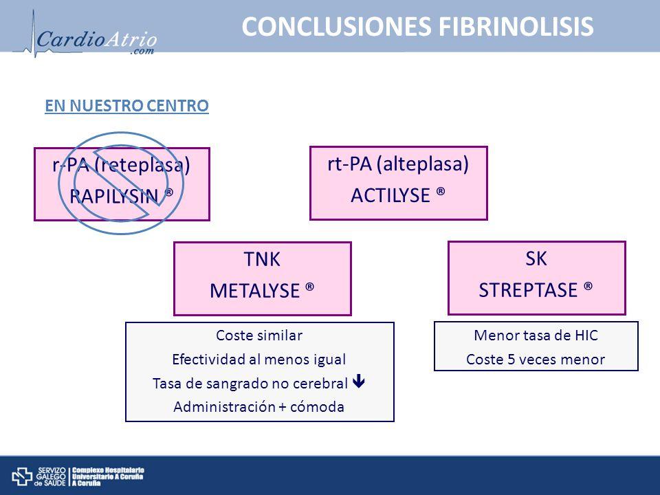 CONCLUSIONES FIBRINOLISIS