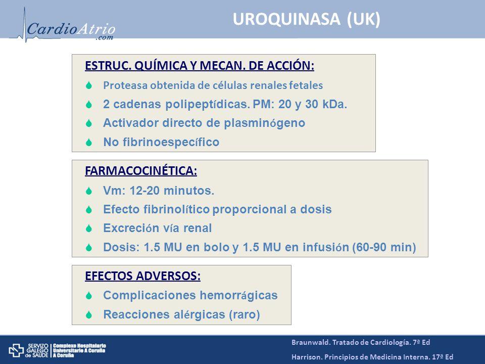 UROQUINASA (UK) ESTRUC. QUÍMICA Y MECAN. DE ACCIÓN: FARMACOCINÉTICA: