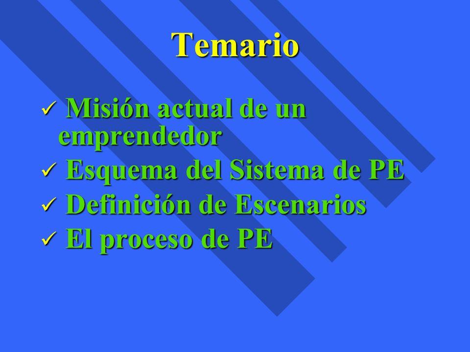 Temario Misión actual de un emprendedor Esquema del Sistema de PE