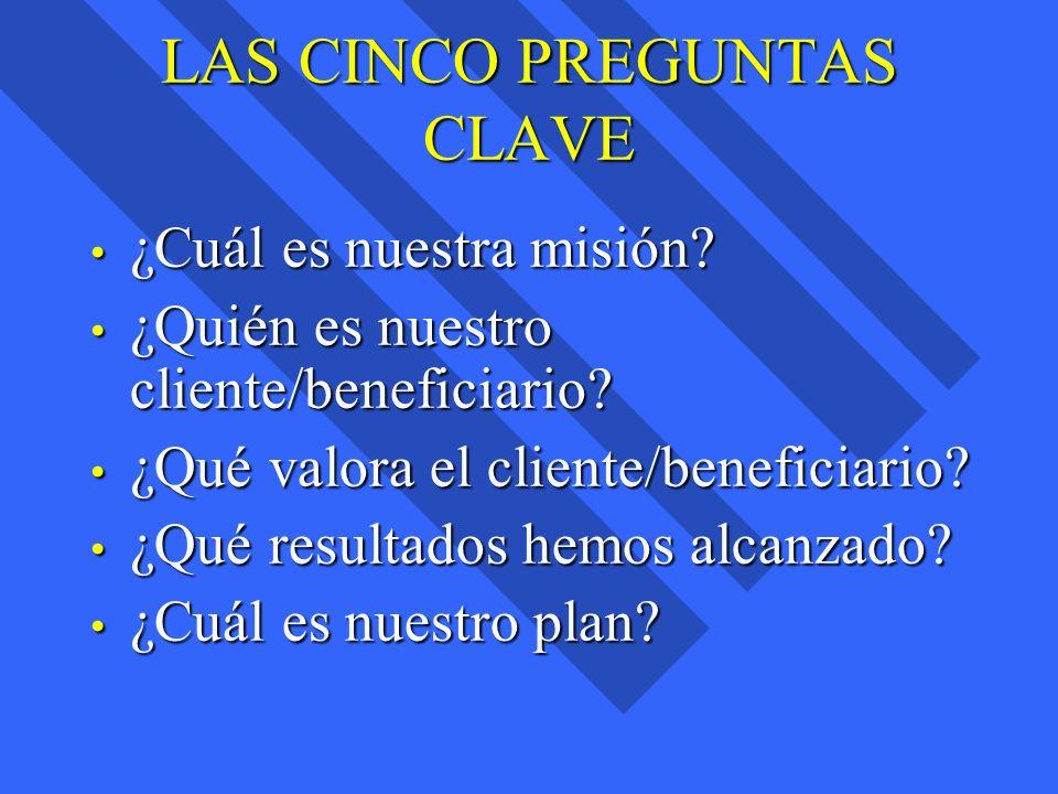 LAS CINCO PREGUNTAS CLAVE