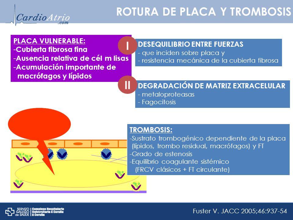 ROTURA DE PLACA Y TROMBOSIS
