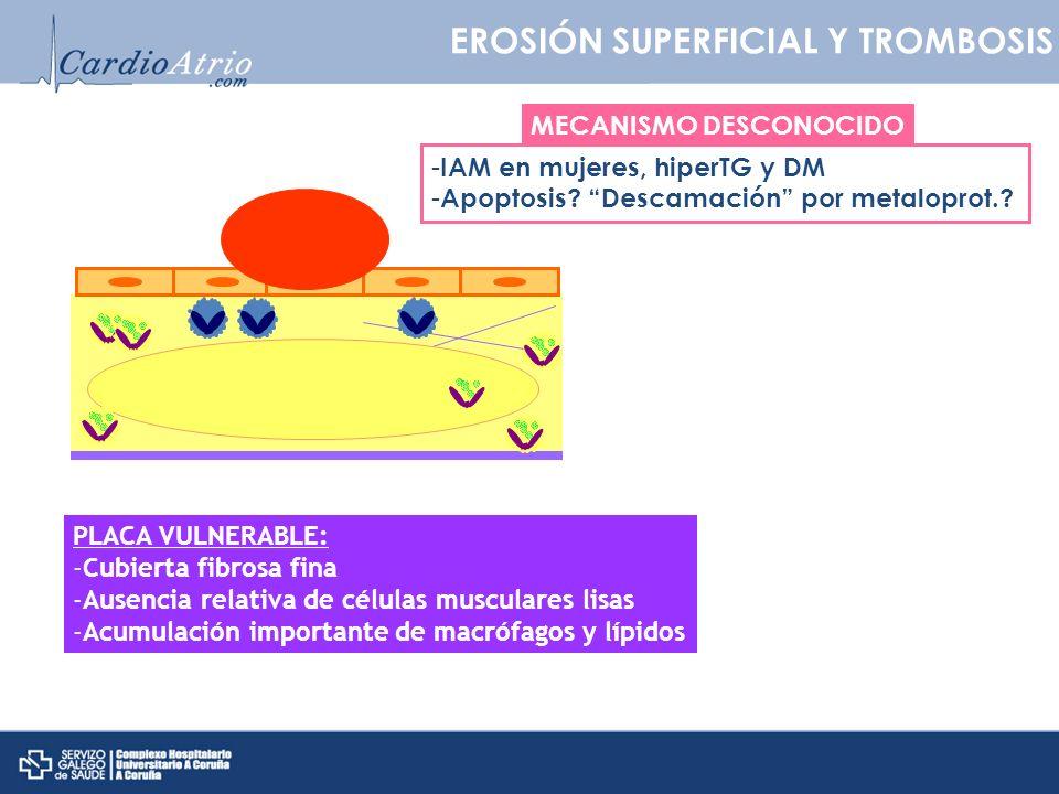 EROSIÓN SUPERFICIAL Y TROMBOSIS