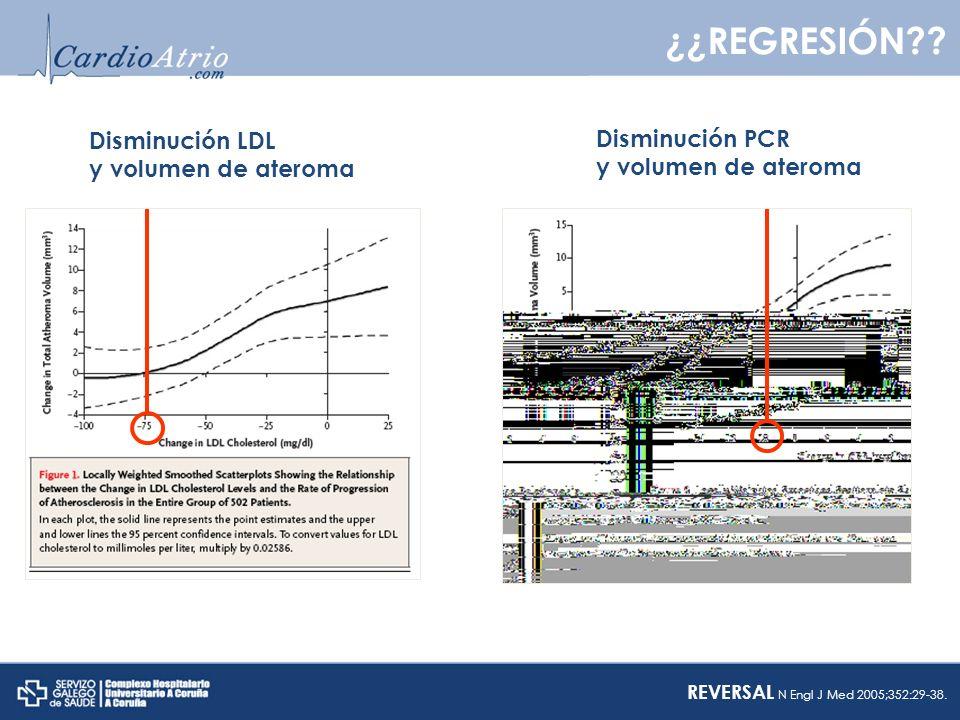 ¿¿REGRESIÓN Disminución LDL Disminución PCR y volumen de ateroma