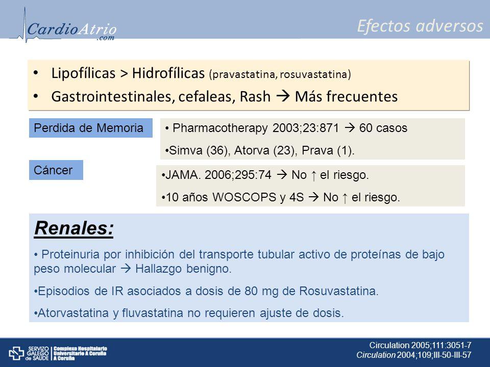 Efectos adversos Renales: