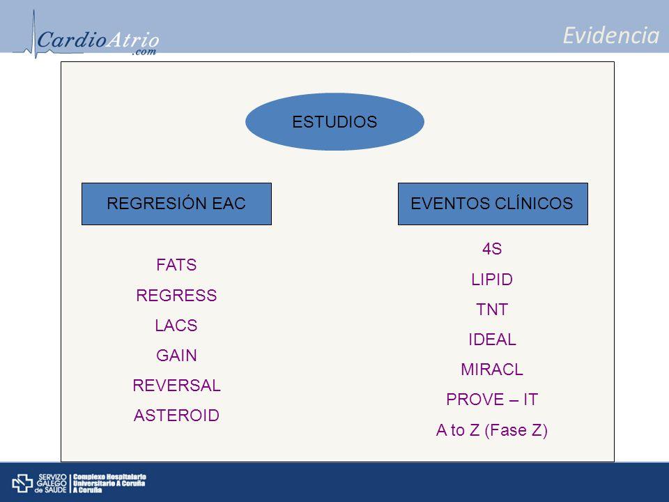 Evidencia ESTUDIOS REGRESIÓN EAC EVENTOS CLÍNICOS 4S LIPID TNT IDEAL