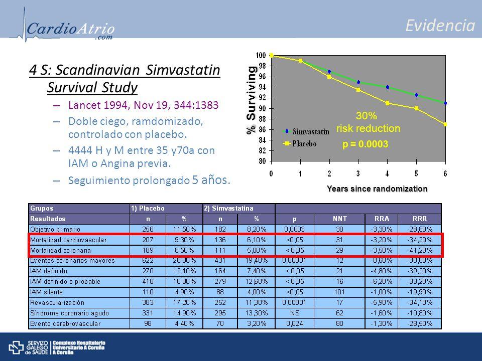 Evidencia 4 S: Scandinavian Simvastatin Survival Study