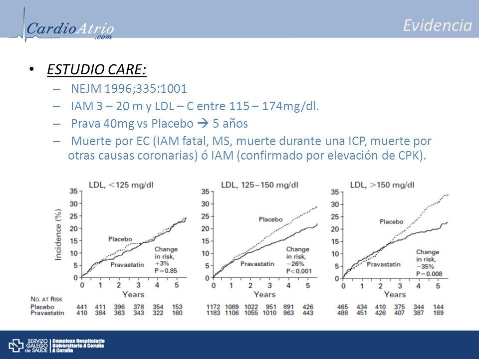 Evidencia ESTUDIO CARE: NEJM 1996;335:1001
