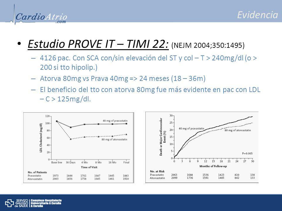 Estudio PROVE IT – TIMI 22: (NEJM 2004;350:1495)