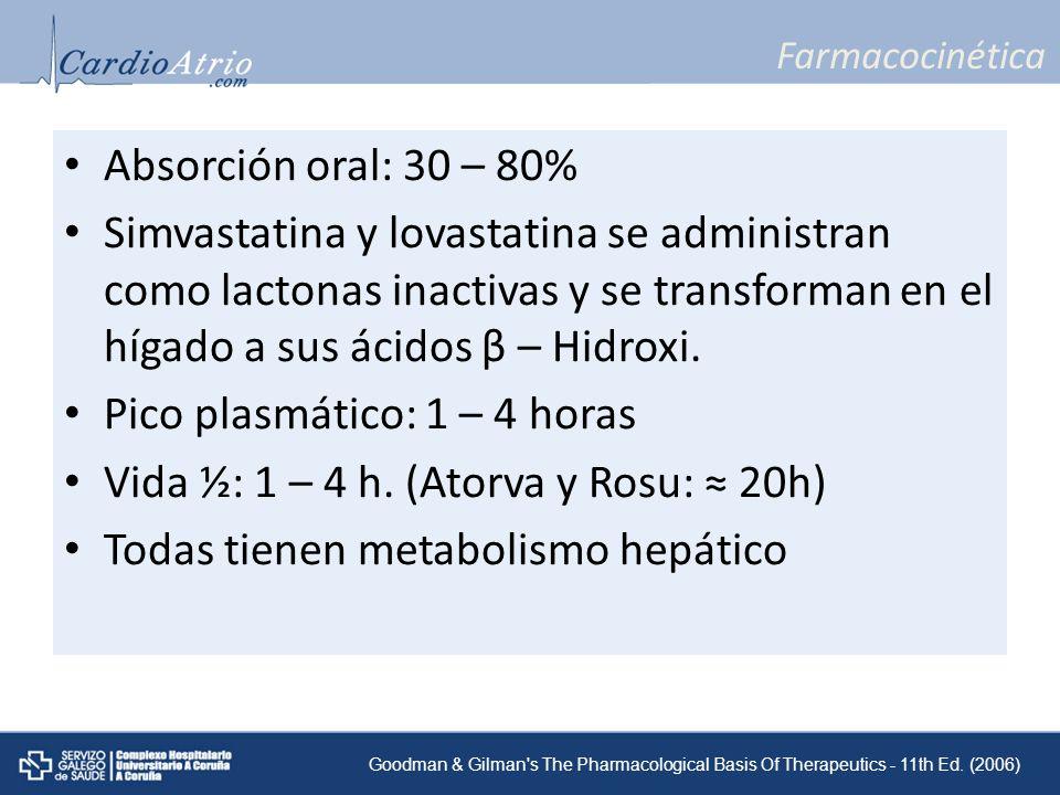 Pico plasmático: 1 – 4 horas Vida ½: 1 – 4 h. (Atorva y Rosu: ≈ 20h)
