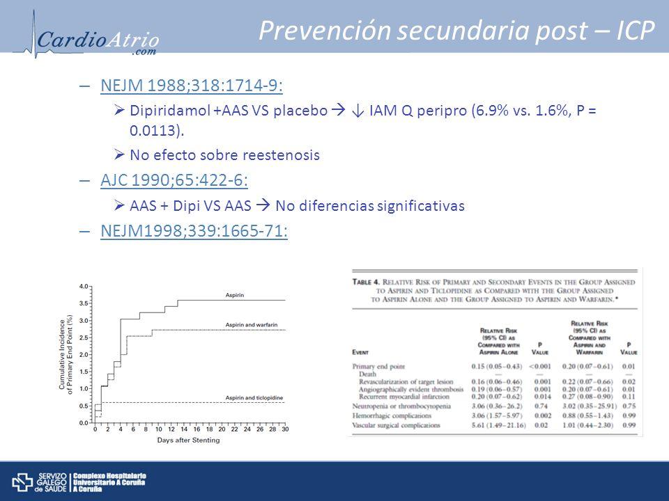 Prevención secundaria post – ICP