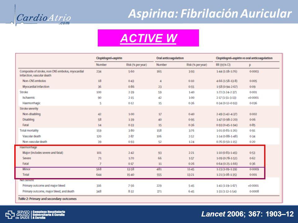 Aspirina: Fibrilación Auricular