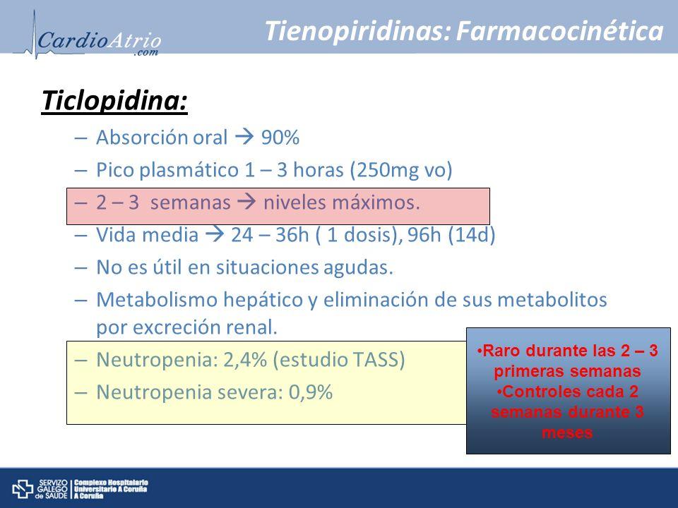 Tienopiridinas: Farmacocinética