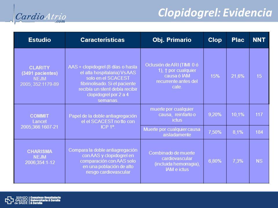 Clopidogrel: Evidencia