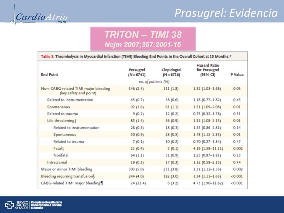 Prasugrel: Evidencia TRITON – TIMI 38 Nejm 2007;357:2001-15