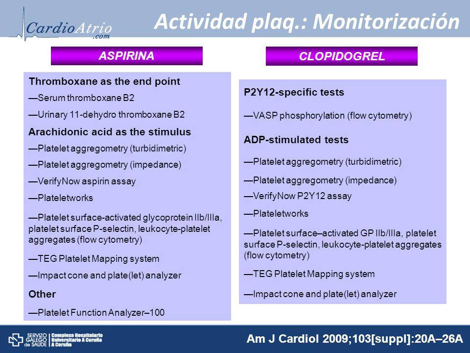 Actividad plaq.: Monitorización