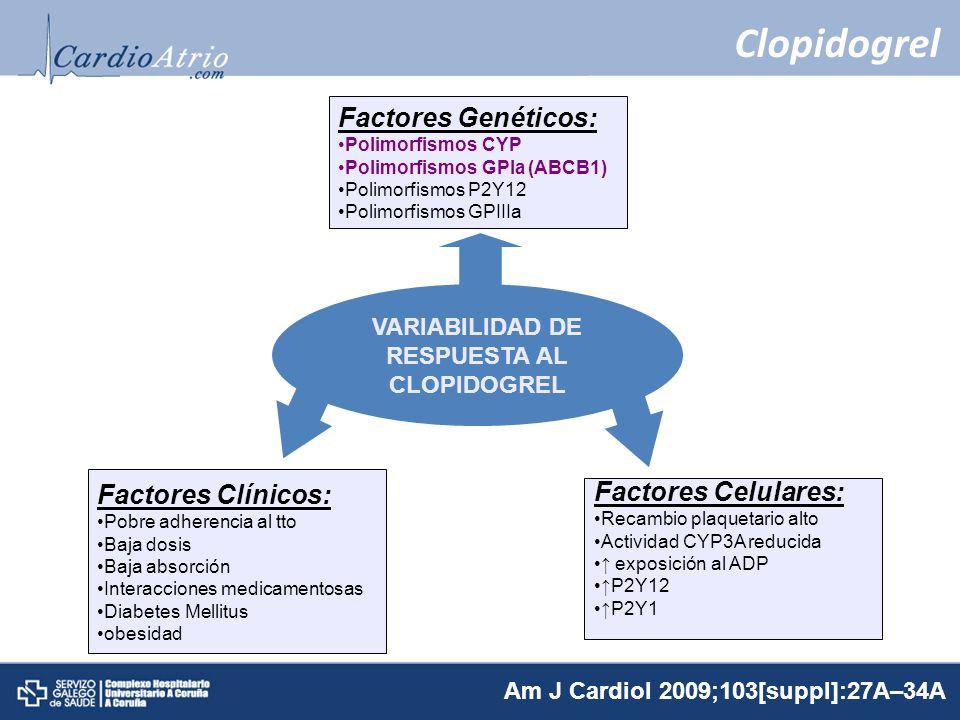 VARIABILIDAD DE RESPUESTA AL CLOPIDOGREL
