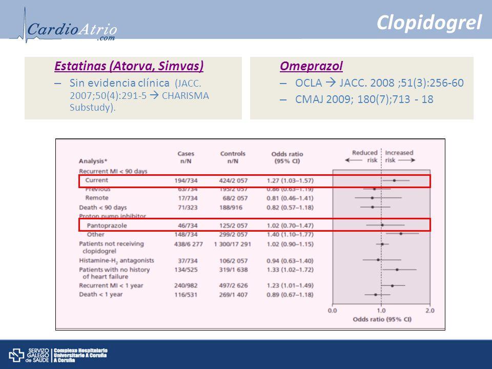 Clopidogrel Estatinas (Atorva, Simvas) Omeprazol