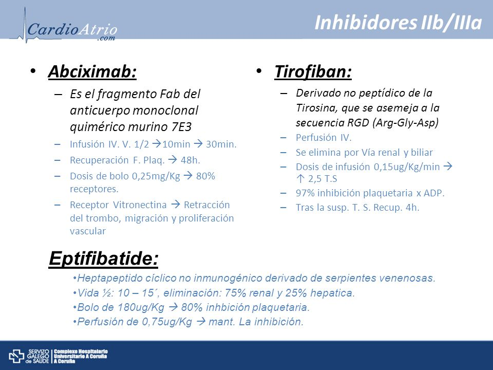 Inhibidores IIb/IIIa Abciximab: Tirofiban: Eptifibatide: