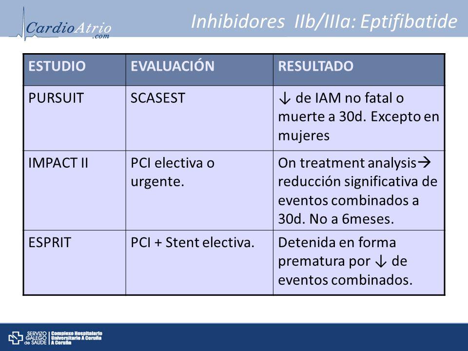 Inhibidores IIb/IIIa: Eptifibatide