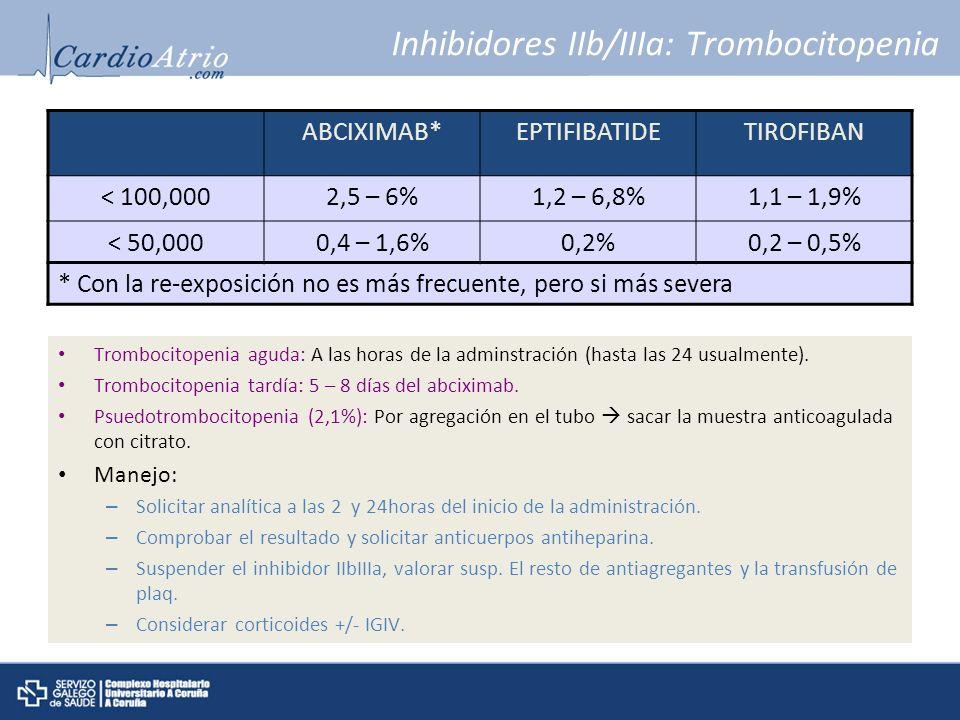 Inhibidores IIb/IIIa: Trombocitopenia