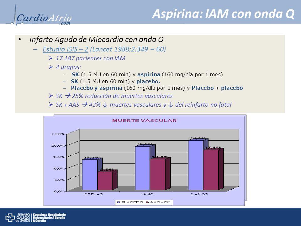 Aspirina: IAM con onda Q