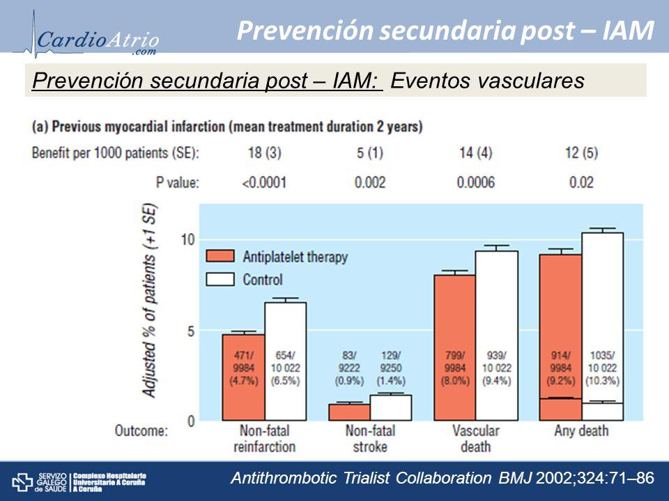 Prevención secundaria post – IAM