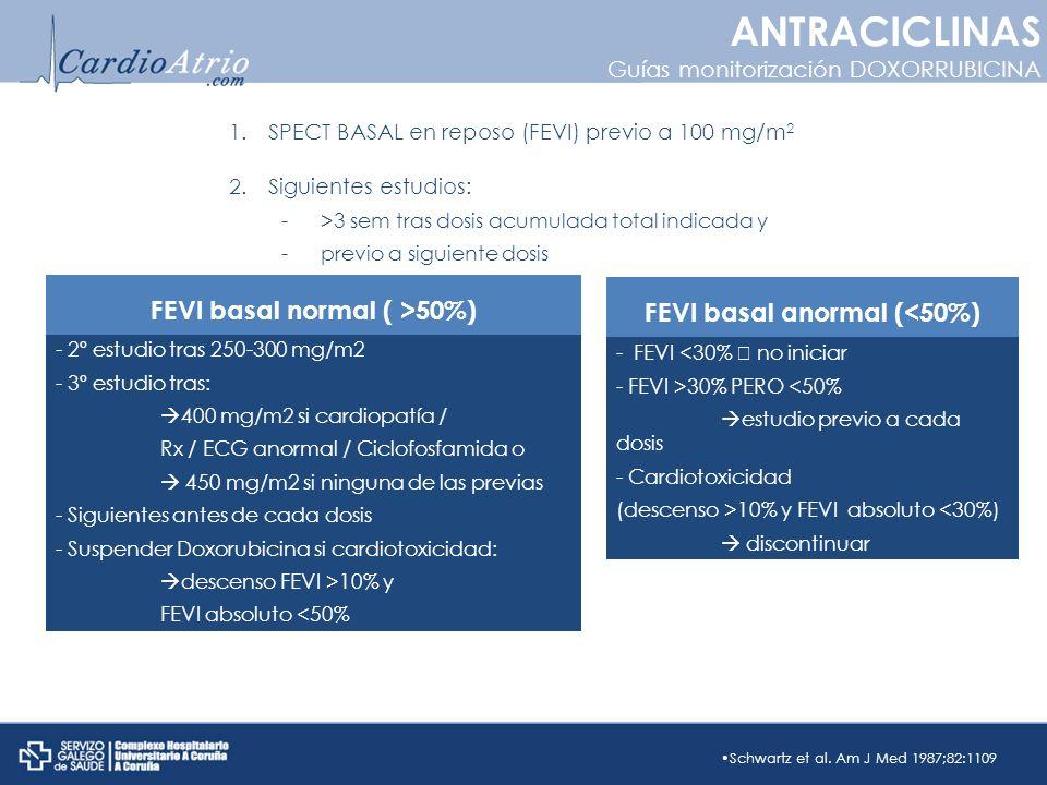 FEVI basal normal ( >50%) FEVI basal anormal (<50%)