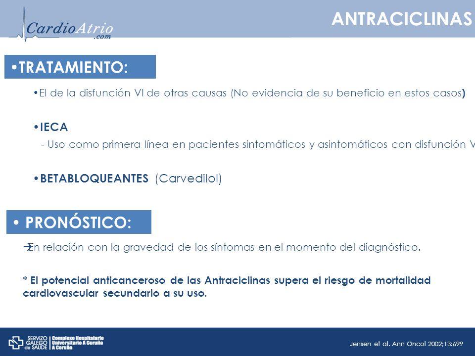 ANTRACICLINAS TRATAMIENTO: PRONÓSTICO: IECA