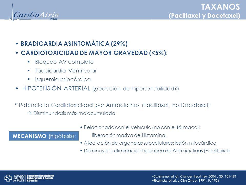 TAXANOS (Paclitaxel y Docetaxel) BRADICARDIA ASINTOMÁTICA (29%)
