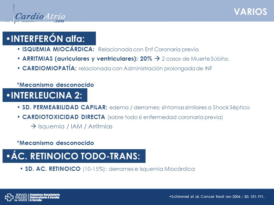ÁC. RETINOICO TODO-TRANS: