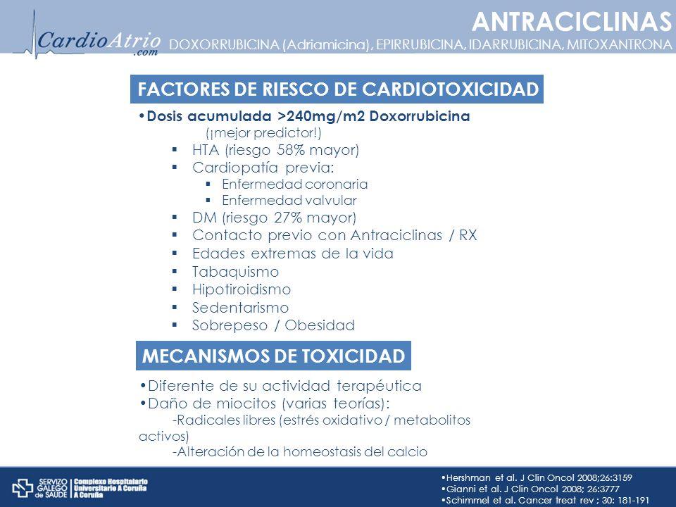 ANTRACICLINAS FACTORES DE RIESCO DE CARDIOTOXICIDAD