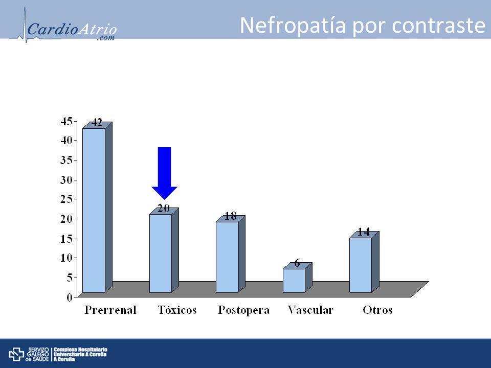 Nefropatía por contraste