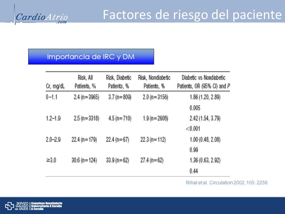 Factores de riesgo del paciente