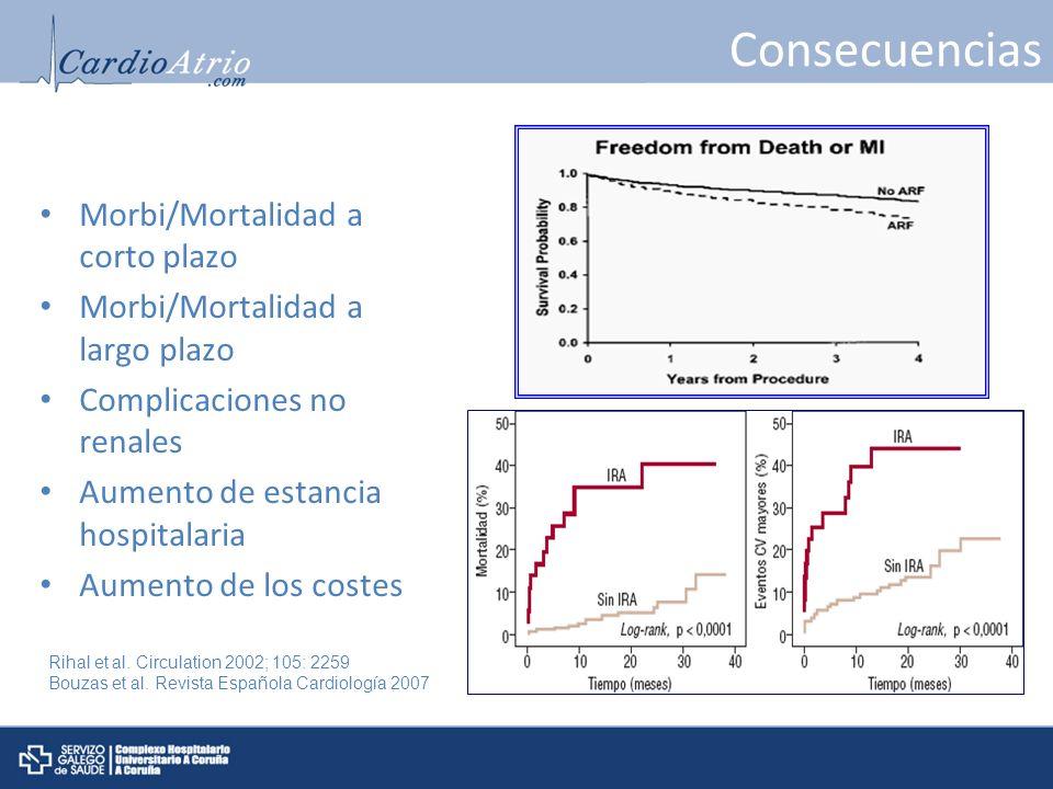 Consecuencias Morbi/Mortalidad a corto plazo