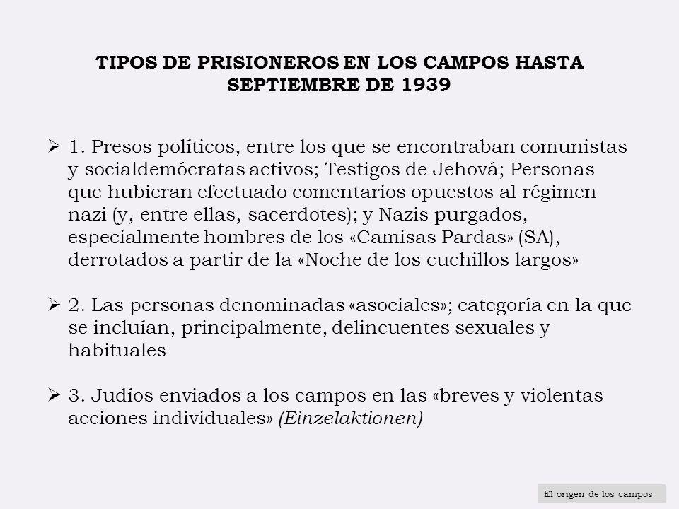 TIPOS DE PRISIONEROS EN LOS CAMPOS HASTA SEPTIEMBRE DE 1939