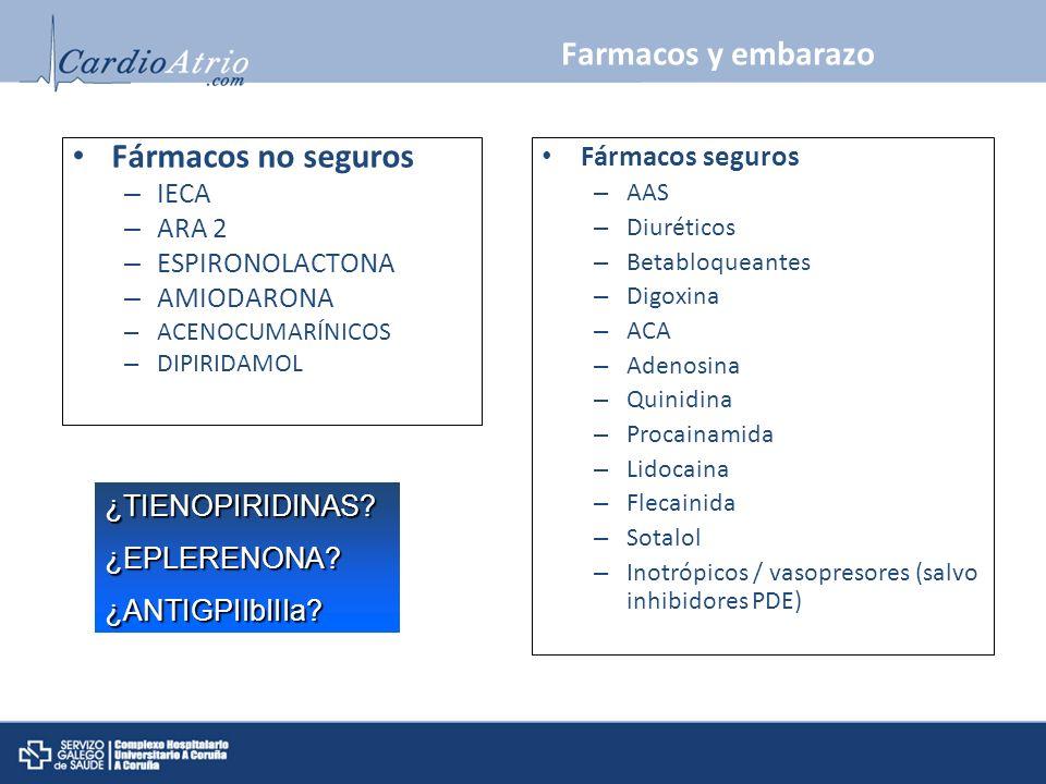 Farmacos y embarazo Fármacos no seguros Fármacos seguros IECA ARA 2