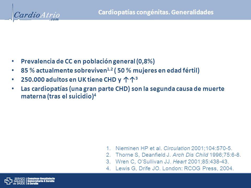 Cardiopatías congénitas. Generalidades