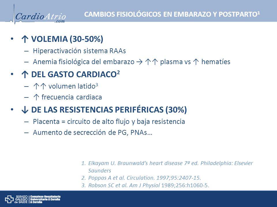 CAMBIOS FISIOLÓGICOS EN EMBARAZO Y POSTPARTO1