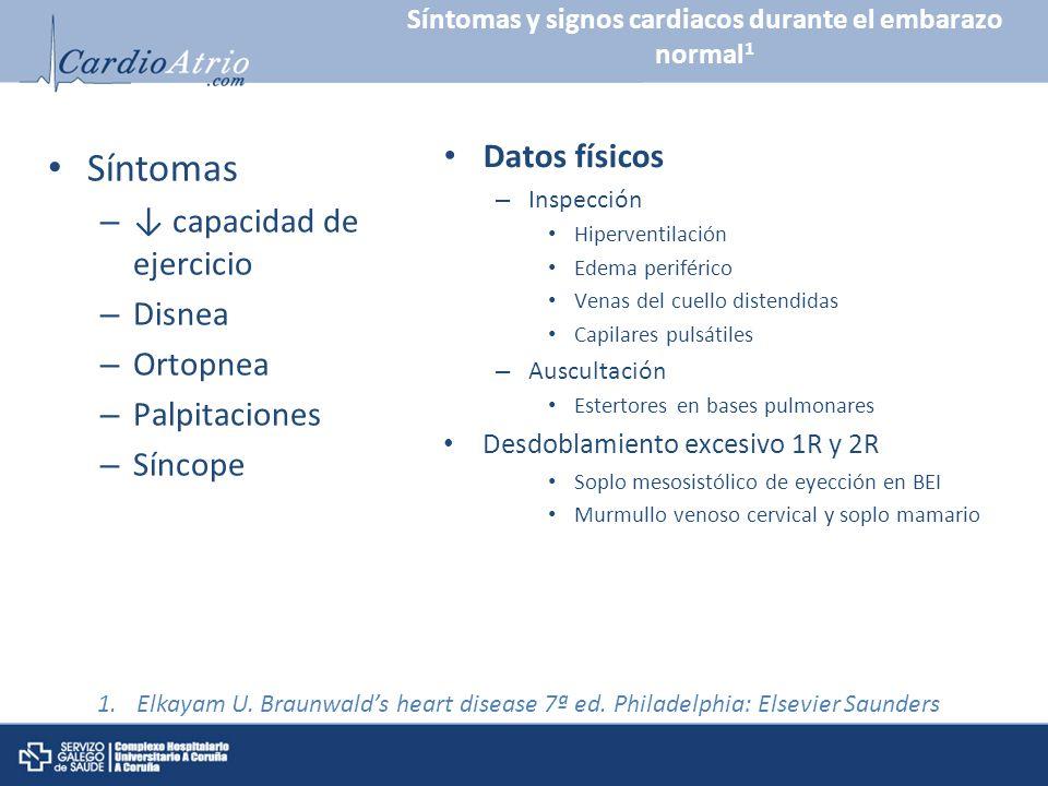 Síntomas y signos cardiacos durante el embarazo normal1