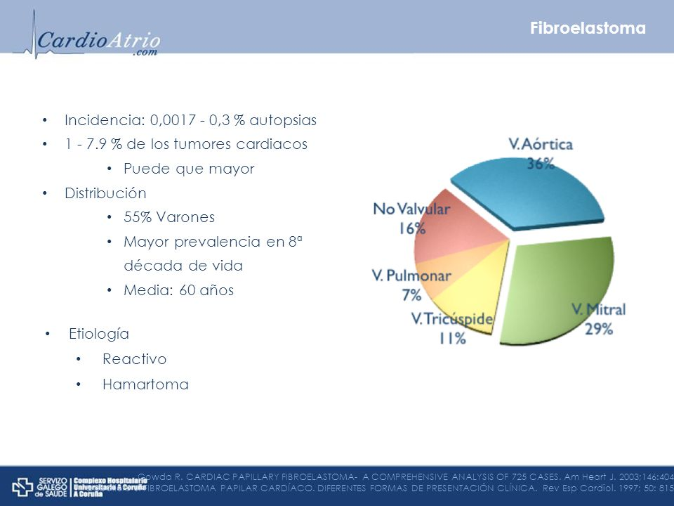 Fibroelastoma Localización Incidencia: 0,0017 - 0,3 % autopsias