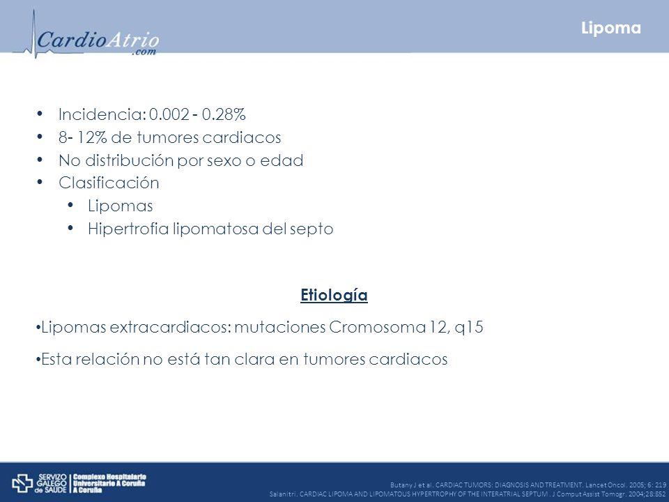 Lipoma Incidencia: 0.002 - 0.28% 8- 12% de tumores cardiacos