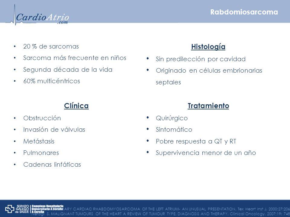 Rabdomiosarcoma Histología Clínica Tratamiento 20 % de sarcomas