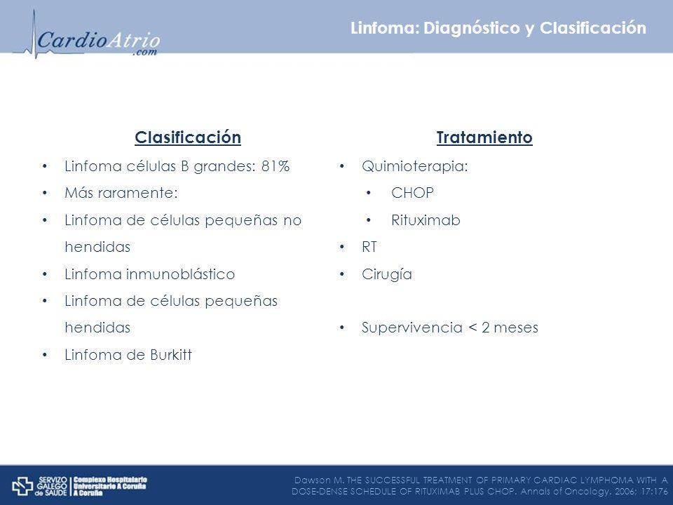 Linfoma: Diagnóstico y Clasificación