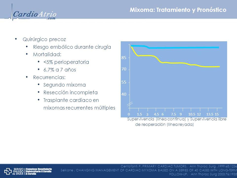 Mixoma: Tratamiento y Pronóstico