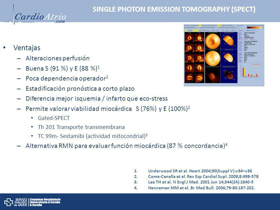 SINGLE PHOTON EMISSION TOMOGRAPHY (SPECT)