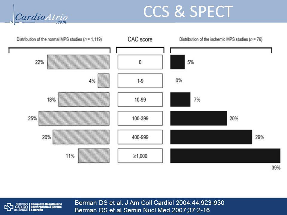 CCS & SPECT Berman DS et al. J Am Coll Cardiol 2004;44:923-930