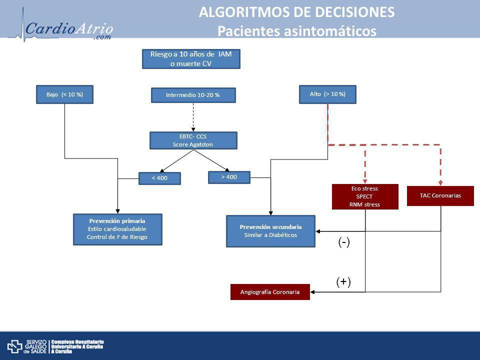 ALGORITMOS DE DECISIONES Pacientes asintomáticos Prevención secundaria